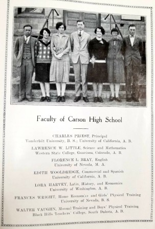 CHS faculty 1928